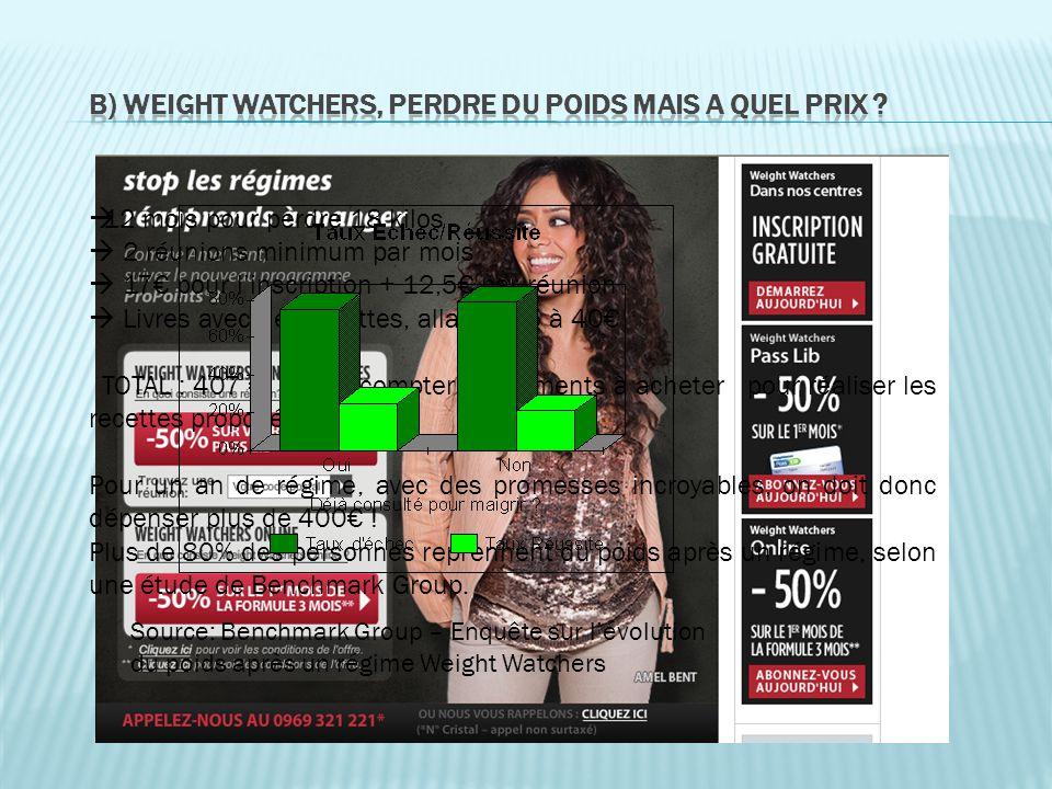 B) Weight watchers, perdre du poids mais A quel prix