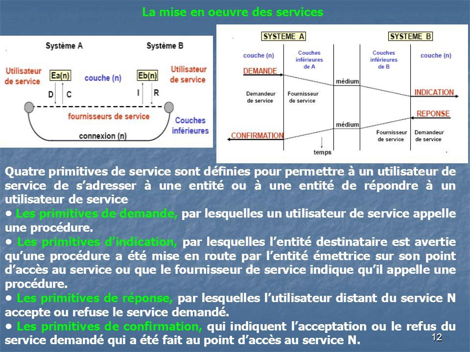La mise en oeuvre des services