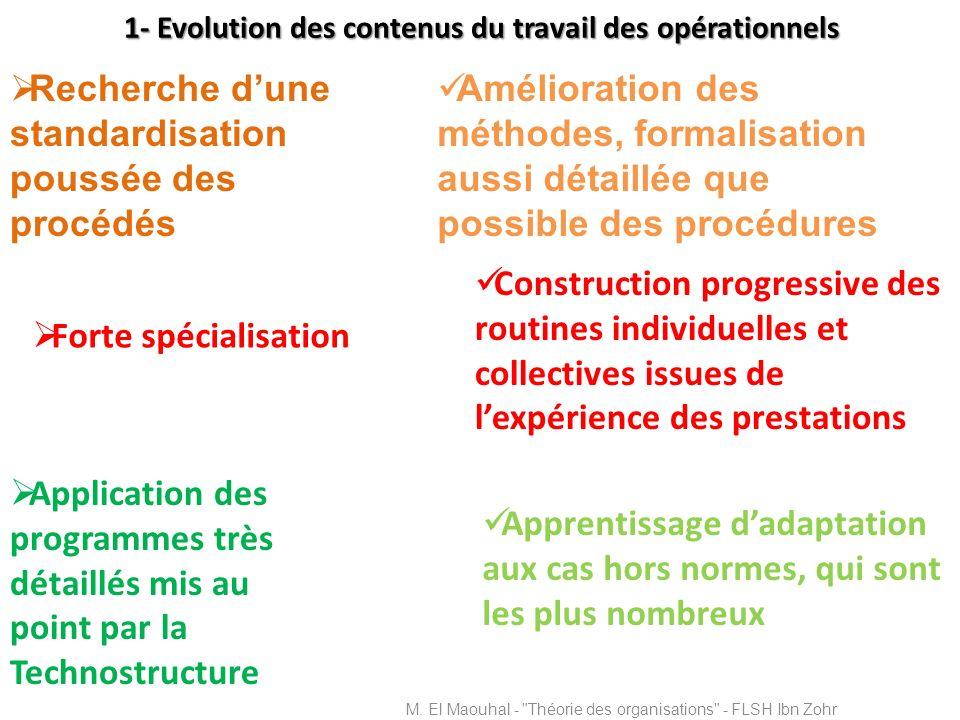 1- Evolution des contenus du travail des opérationnels