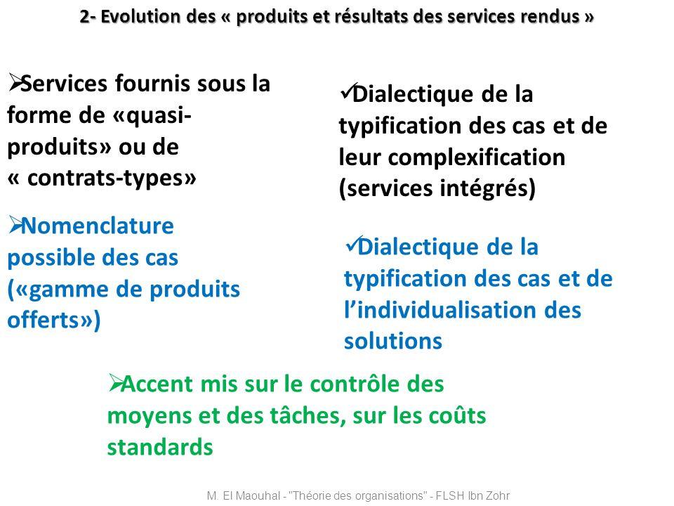 2- Evolution des « produits et résultats des services rendus »