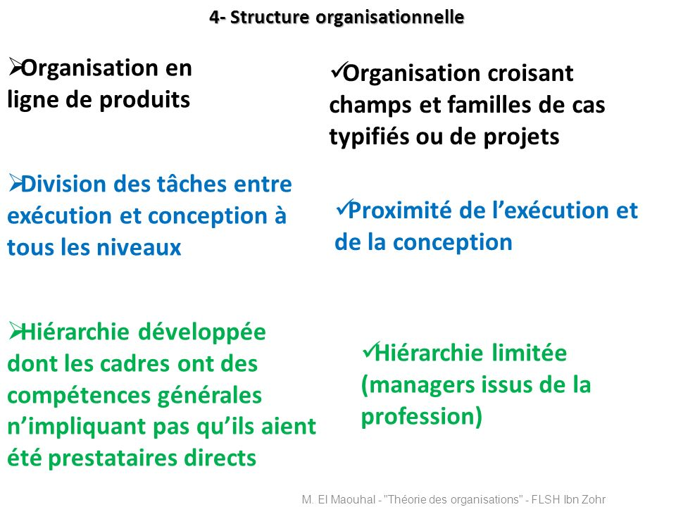 4- Structure organisationnelle