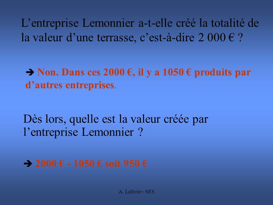 Dès lors, quelle est la valeur créée par l'entreprise Lemonnier
