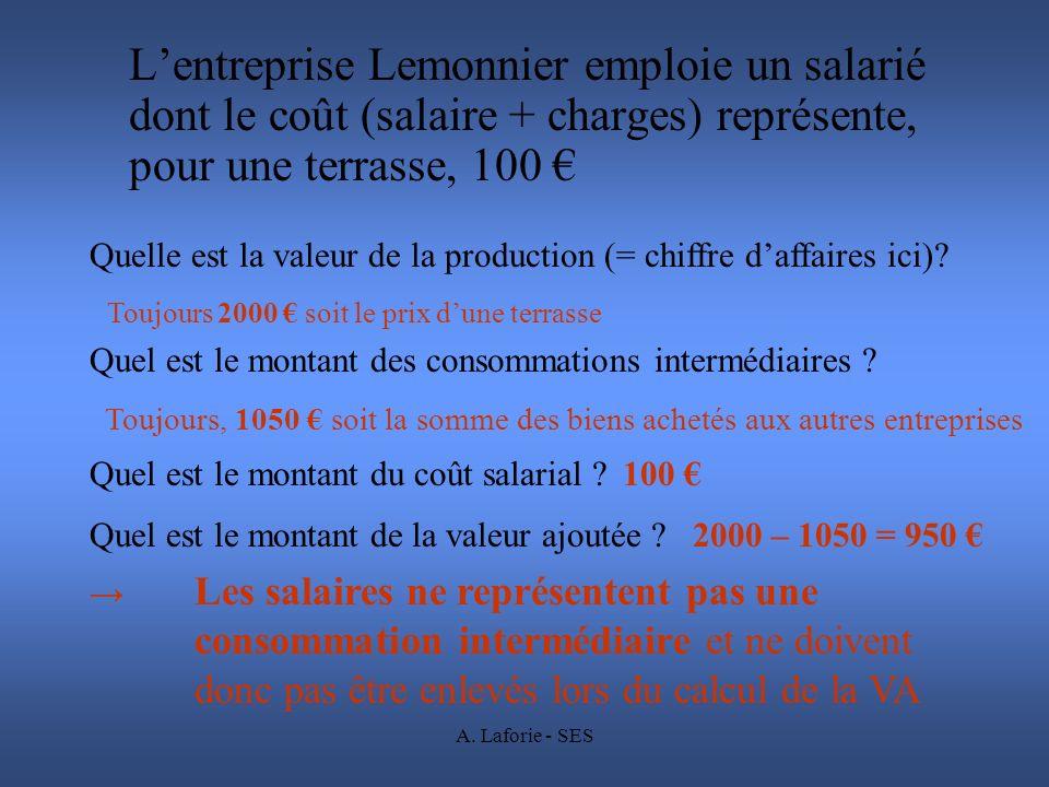 L'entreprise Lemonnier emploie un salarié dont le coût (salaire + charges) représente, pour une terrasse, 100 €