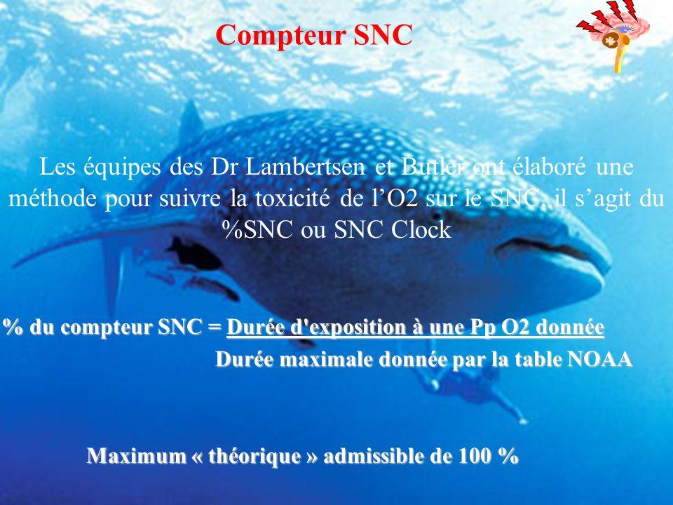 Compteur SNC