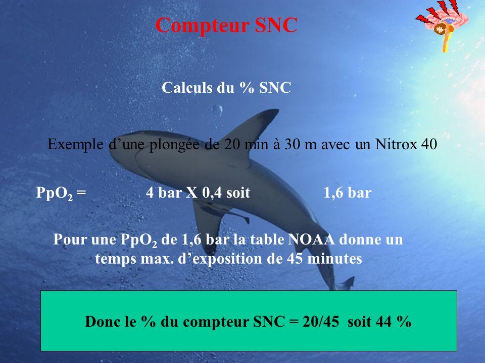 Donc le % du compteur SNC = 20/45 soit 44 %
