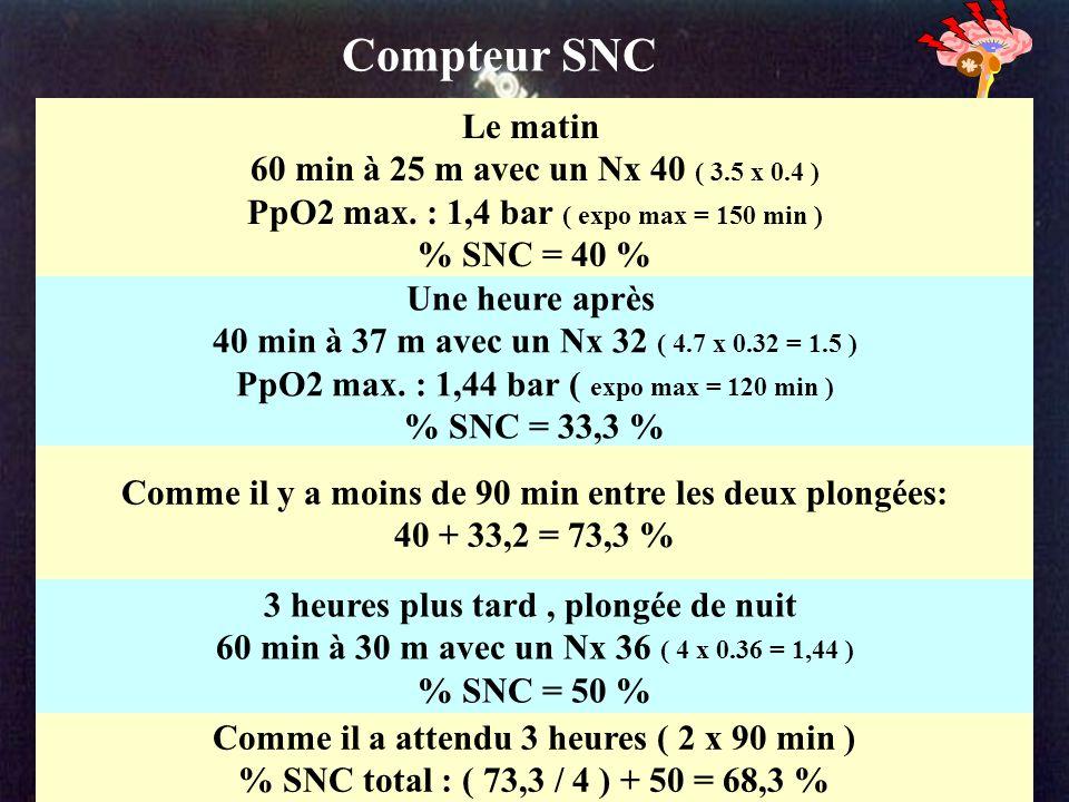 Compteur SNC Le matin 60 min à 25 m avec un Nx 40 ( 3.5 x 0.4 )