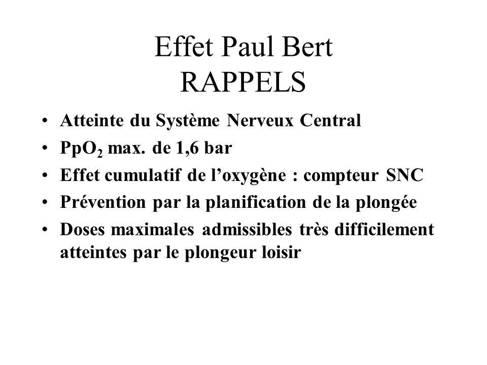 Effet Paul Bert RAPPELS