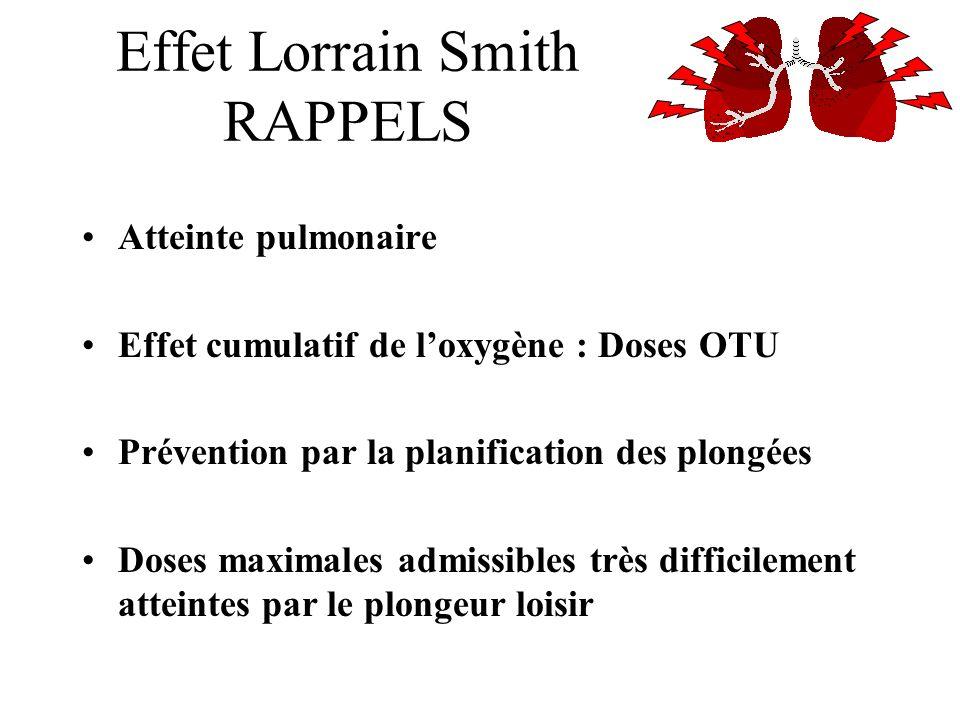 Effet Lorrain Smith RAPPELS