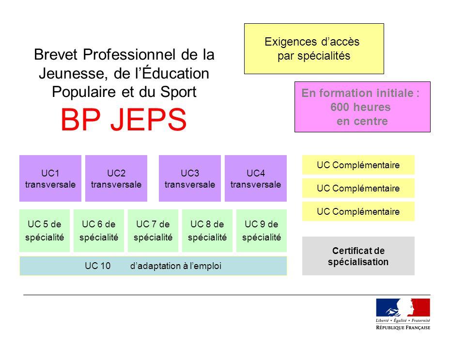 En formation initiale : Certificat de spécialisation