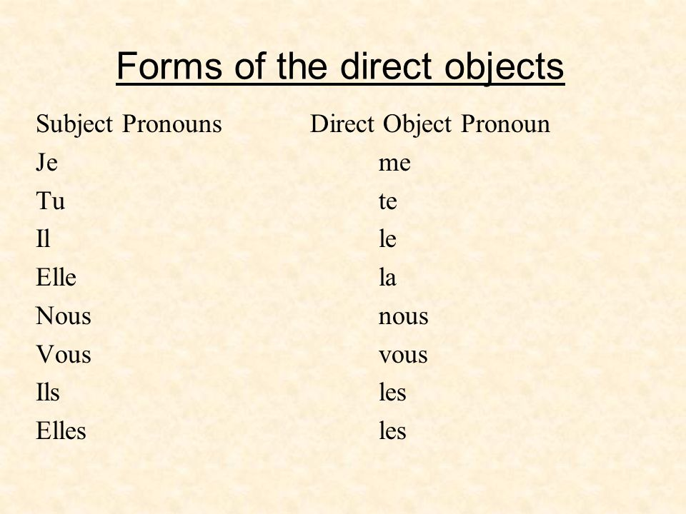 Forms of the direct objects