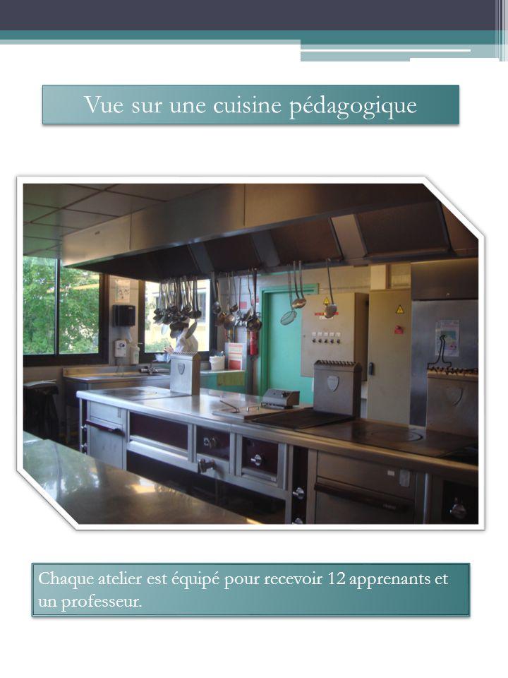 Vue sur une cuisine pédagogique