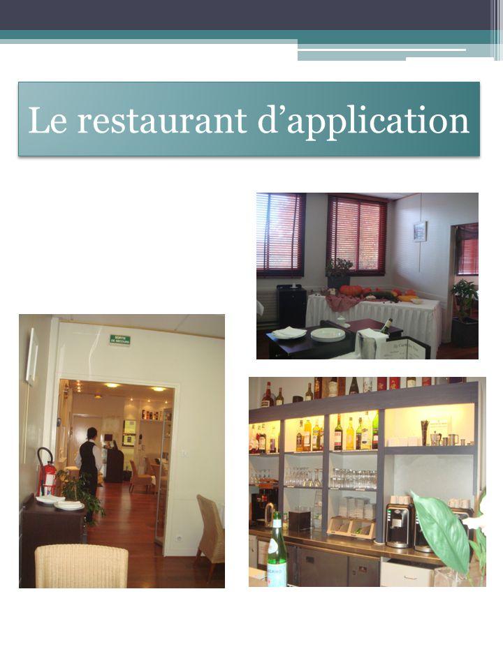 Le restaurant d'application