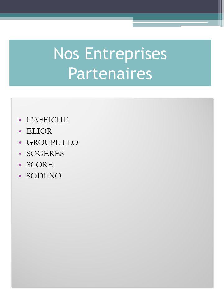 Nos Entreprises Partenaires