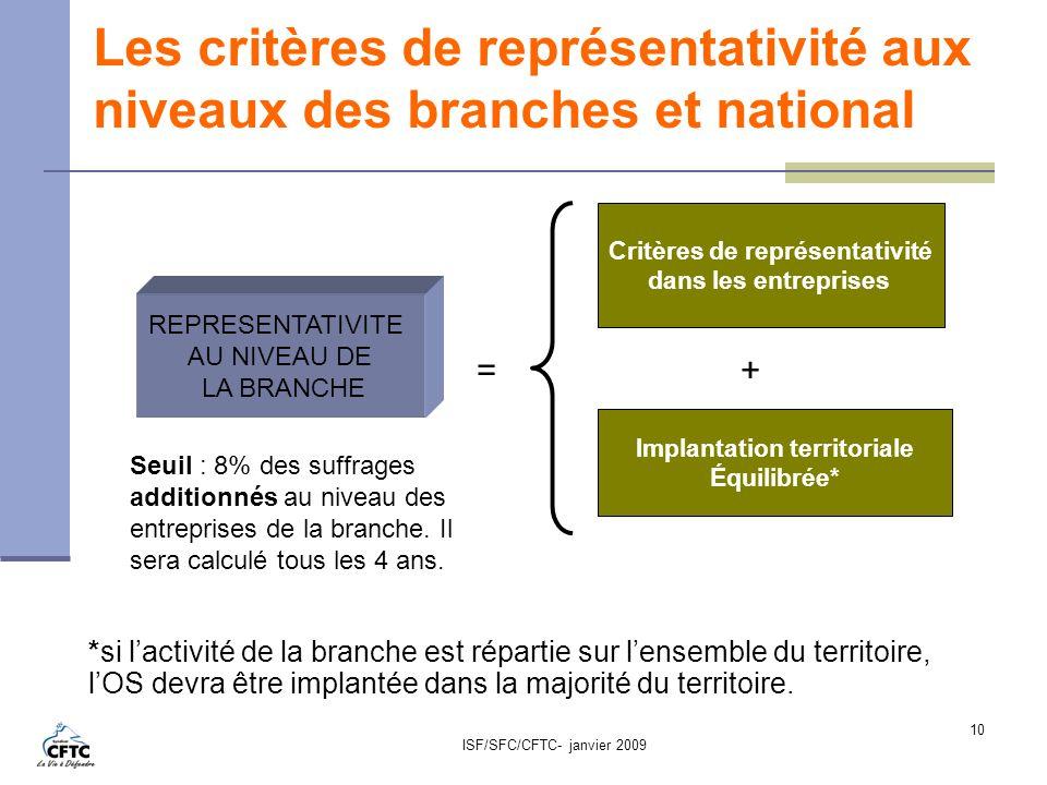 Les critères de représentativité aux niveaux des branches et national