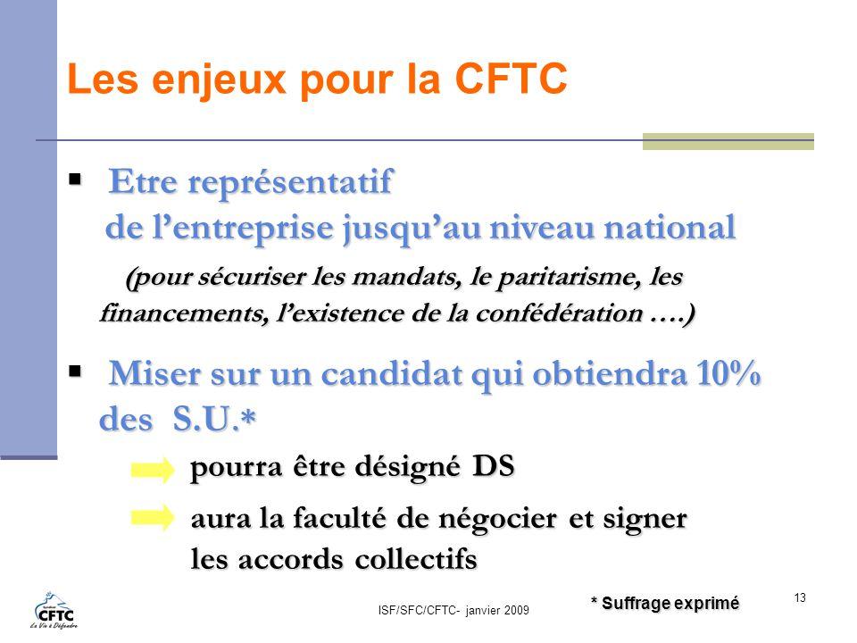 ISF/SFC/CFTC- janvier 2009