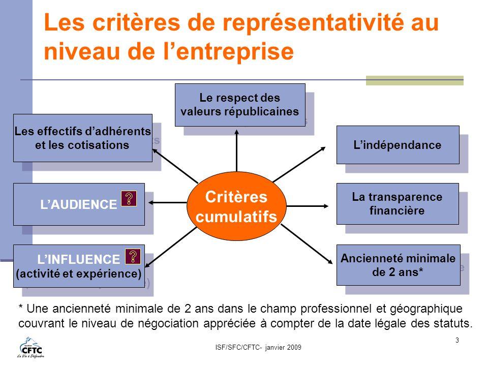Les critères de représentativité au niveau de l'entreprise