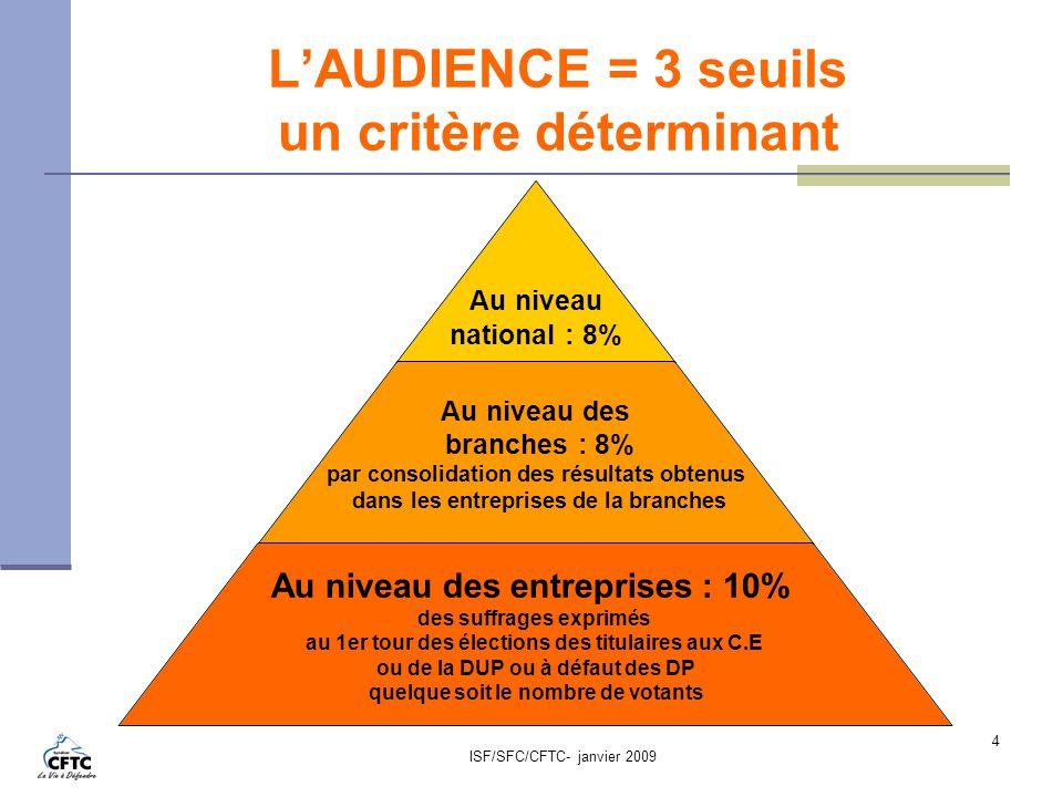 L'AUDIENCE = 3 seuils un critère déterminant