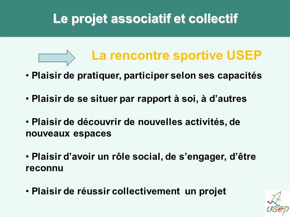 Le projet associatif et collectif