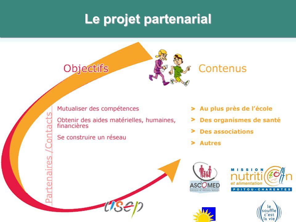Le projet partenarial