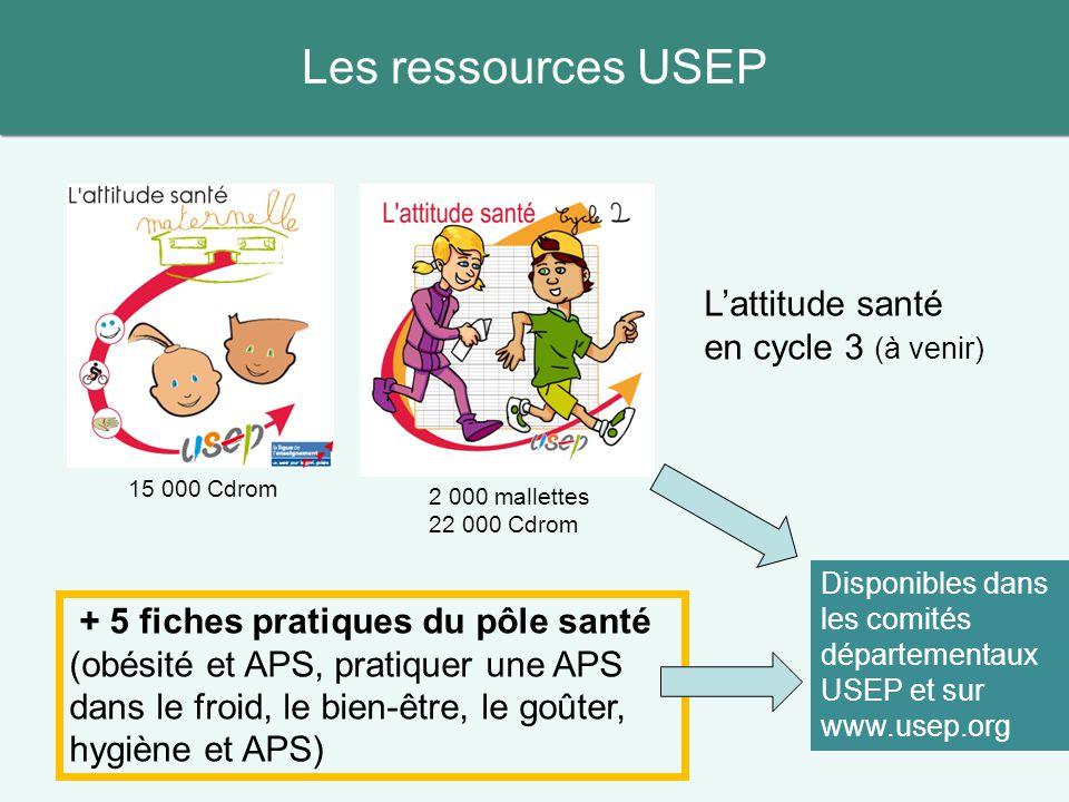 Les ressources USEP L'attitude santé en cycle 3 (à venir)