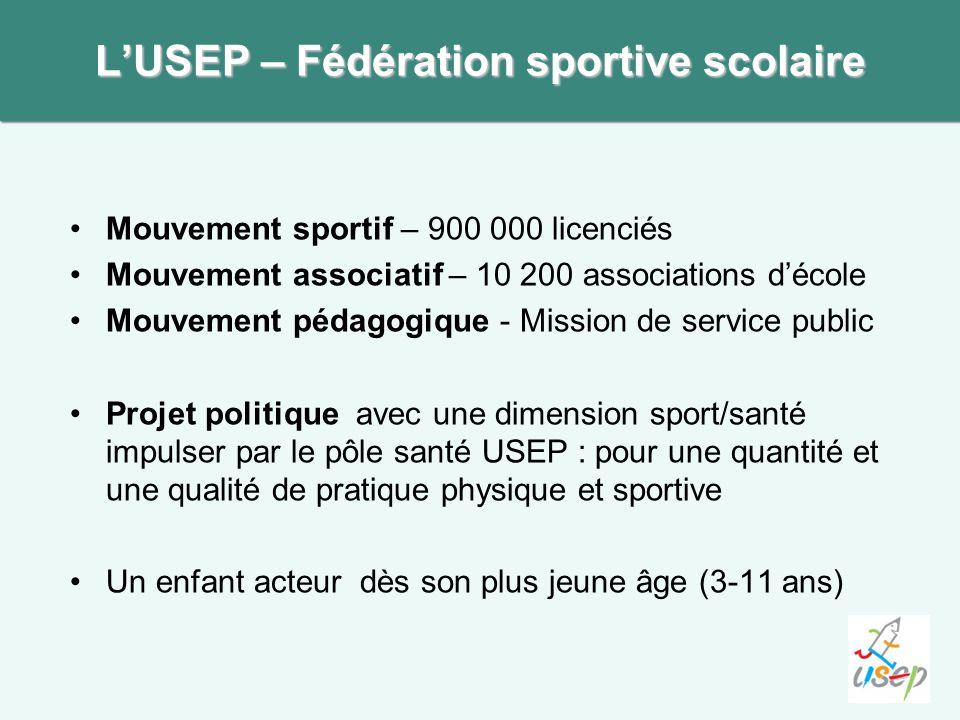 L'USEP – Fédération sportive scolaire