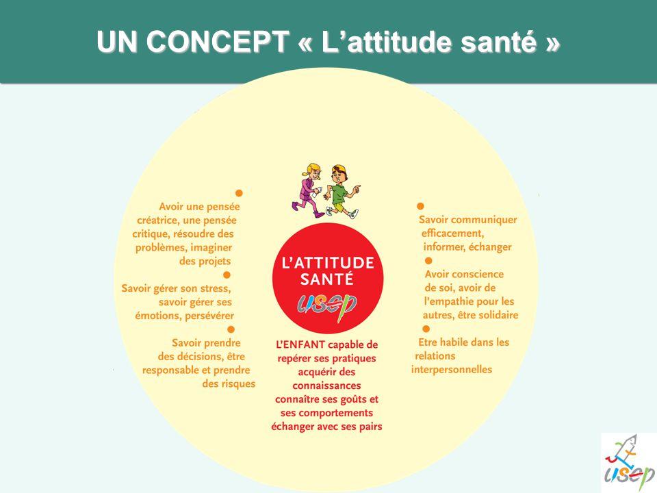 UN CONCEPT « L'attitude santé »