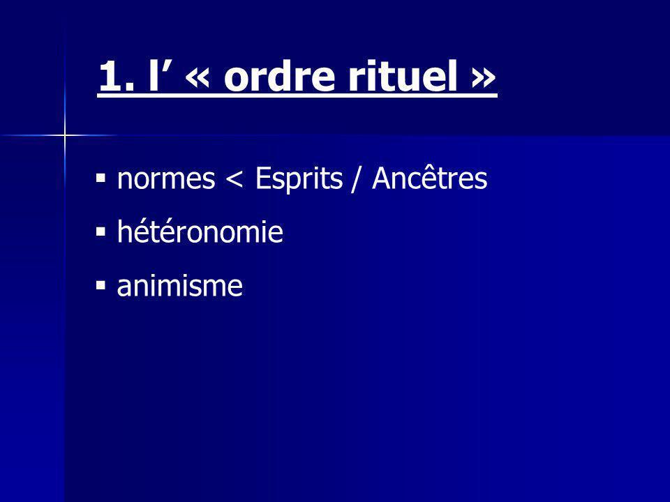 1. l' « ordre rituel » normes < Esprits / Ancêtres hétéronomie