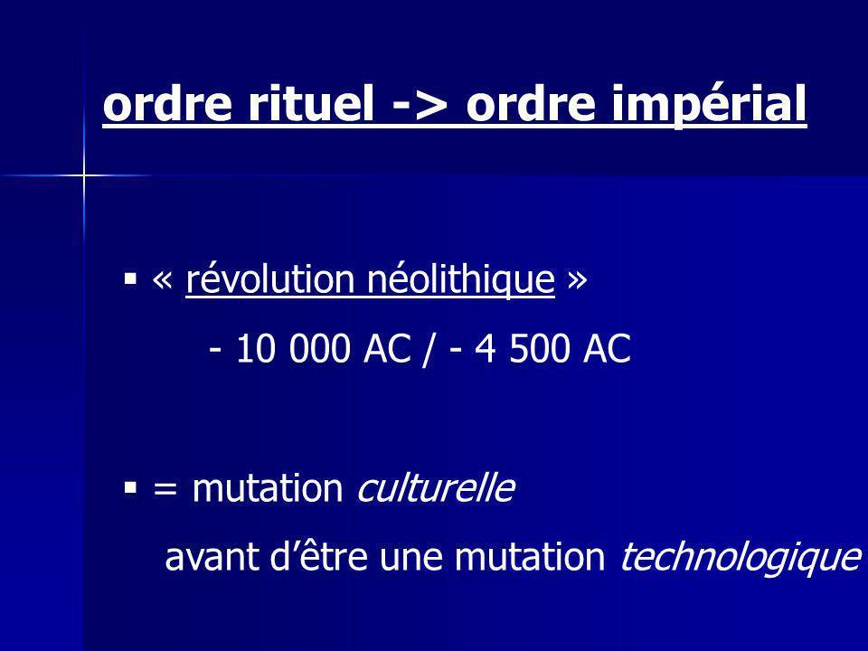 ordre rituel -> ordre impérial