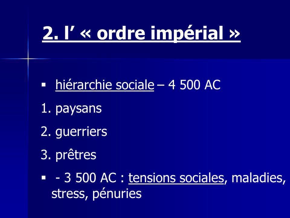 2. l' « ordre impérial » hiérarchie sociale – 4 500 AC paysans