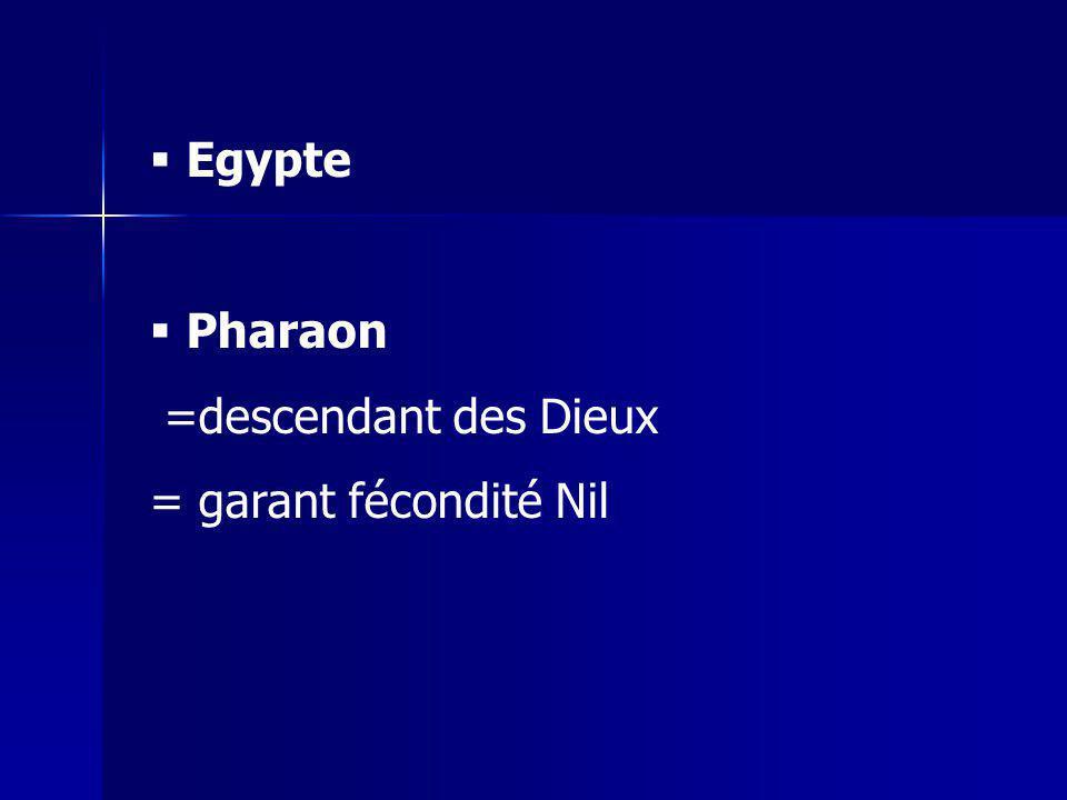Egypte Pharaon =descendant des Dieux = garant fécondité Nil