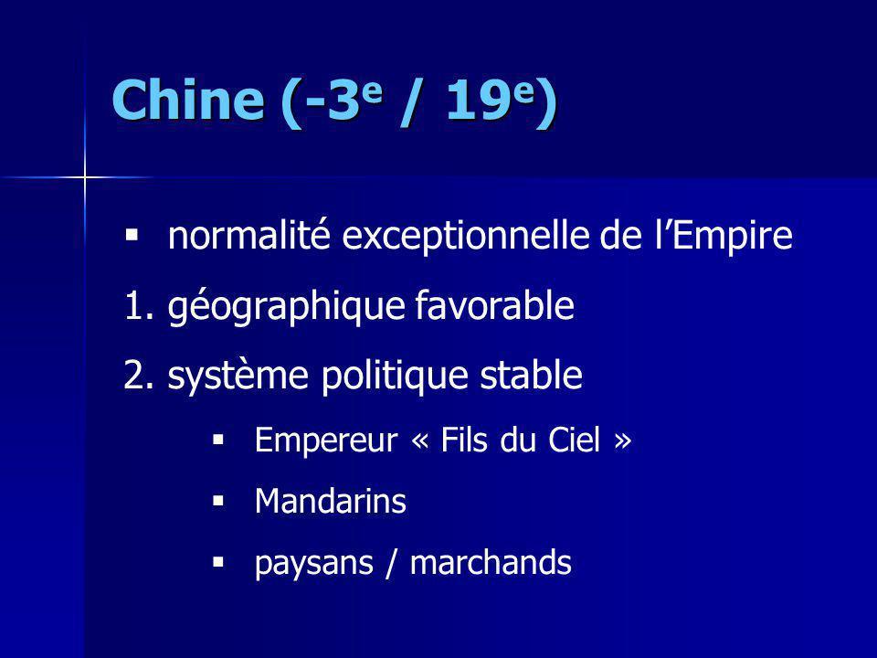 Chine (-3e / 19e) normalité exceptionnelle de l'Empire