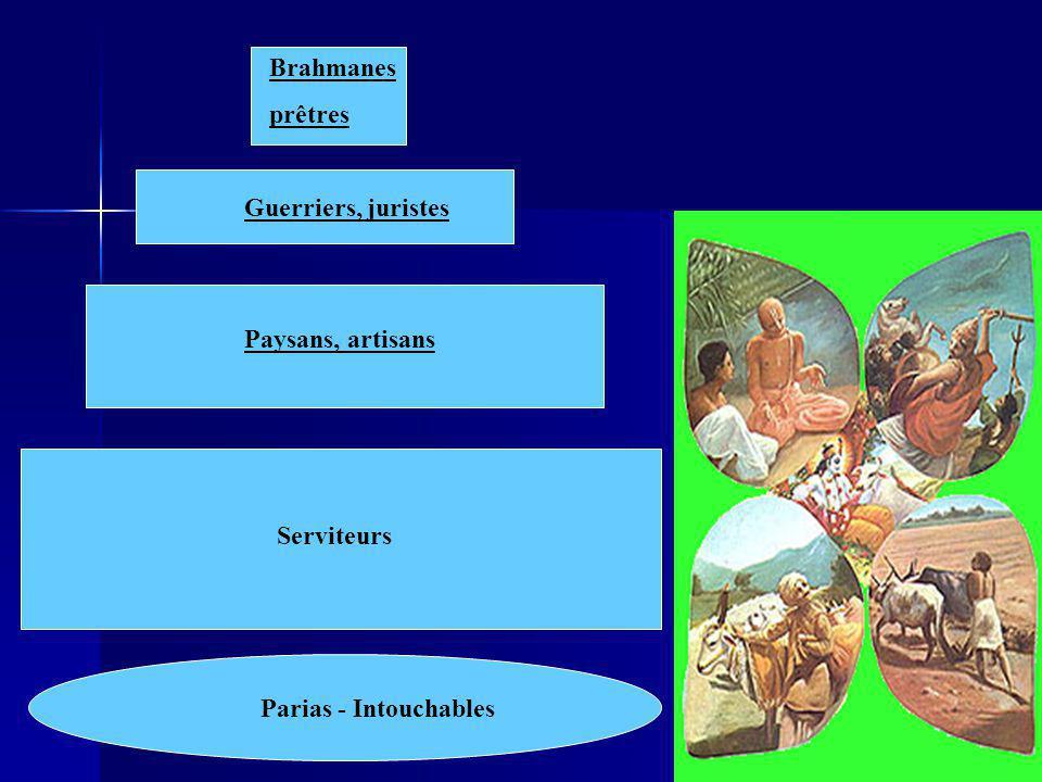 Brahmanes prêtres Guerriers, juristes Paysans, artisans Serviteurs Parias - Intouchables
