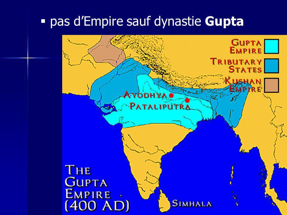 pas d'Empire sauf dynastie Gupta