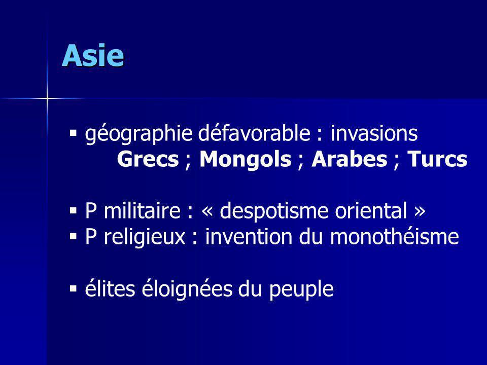 Asie géographie défavorable : invasions Grecs ; Mongols ; Arabes ; Turcs. P militaire : « despotisme oriental »