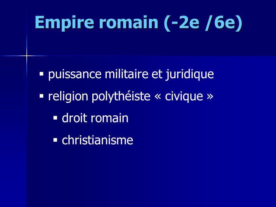 Empire romain (-2e /6e) puissance militaire et juridique