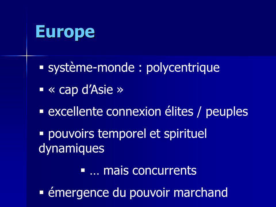 Europe système-monde : polycentrique « cap d'Asie »