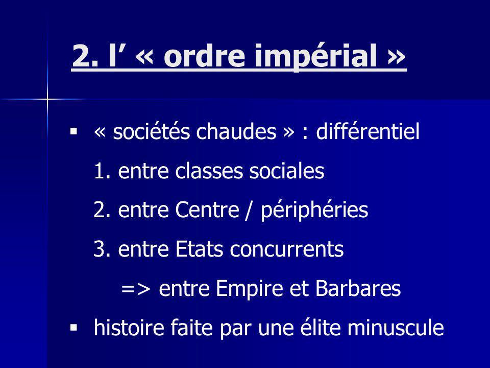 2. l' « ordre impérial » « sociétés chaudes » : différentiel