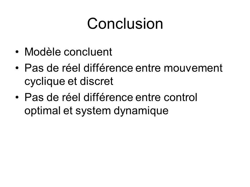 Conclusion Modèle concluent
