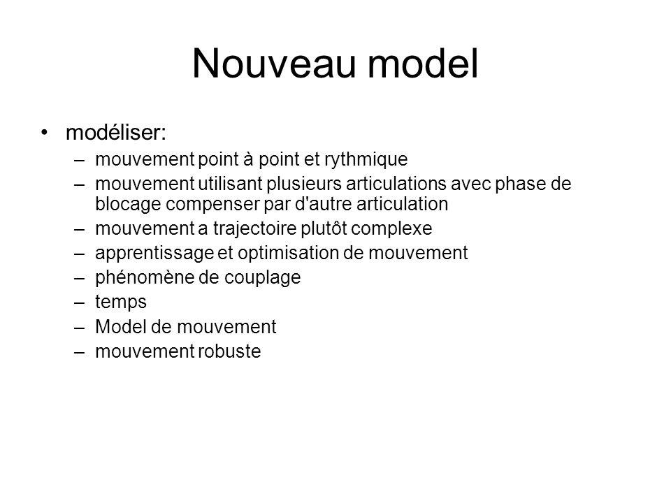 Nouveau model modéliser: mouvement point à point et rythmique