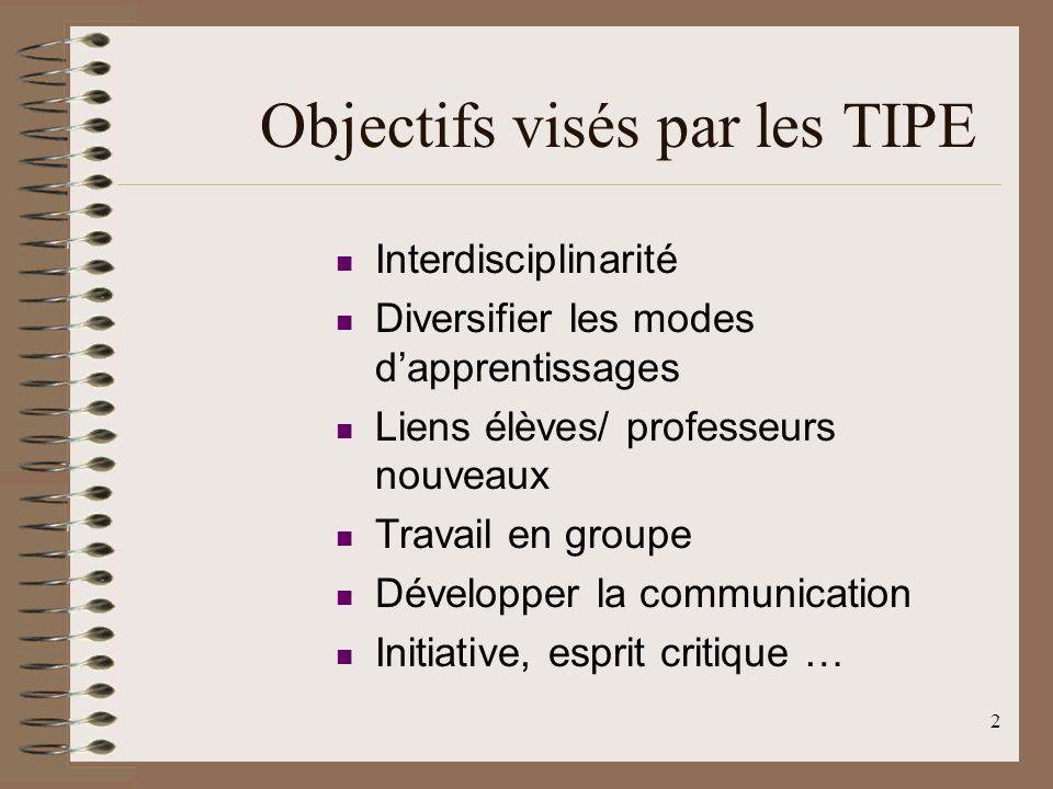 Objectifs visés par les TIPE