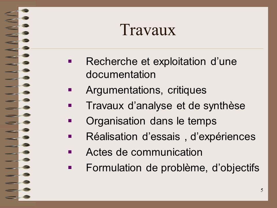 Travaux Recherche et exploitation d'une documentation