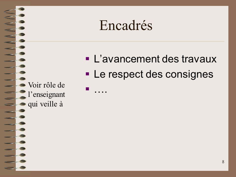 Encadrés L'avancement des travaux Le respect des consignes ….