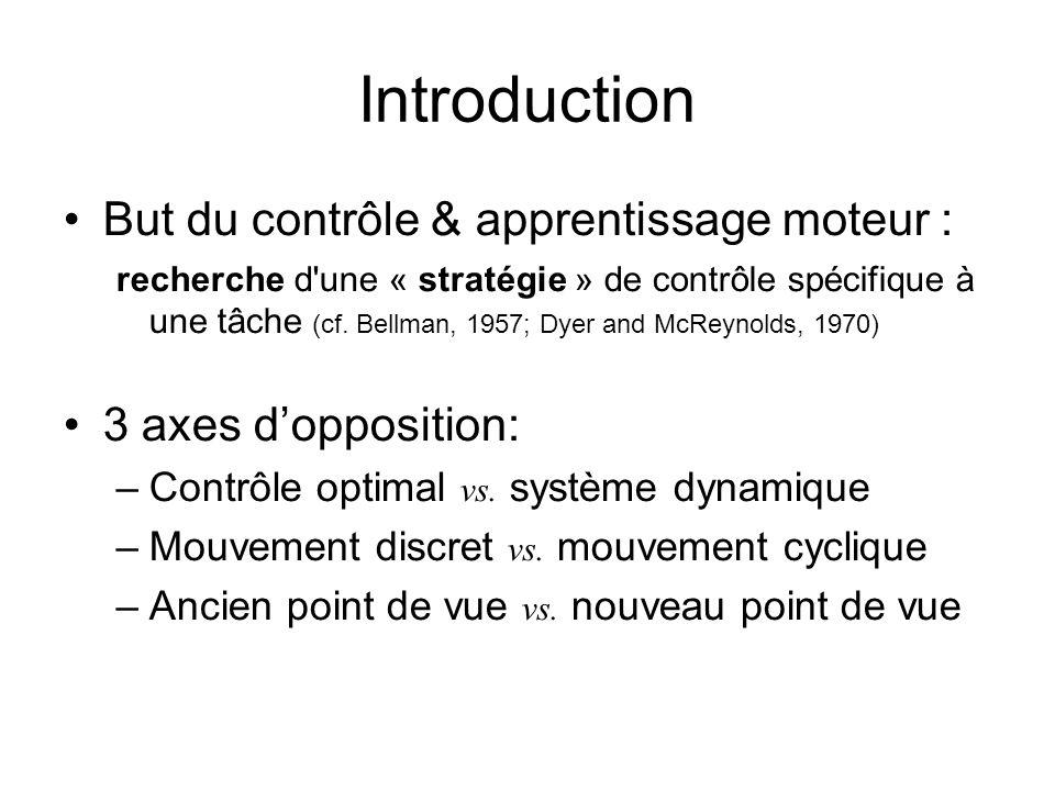 Introduction But du contrôle & apprentissage moteur :