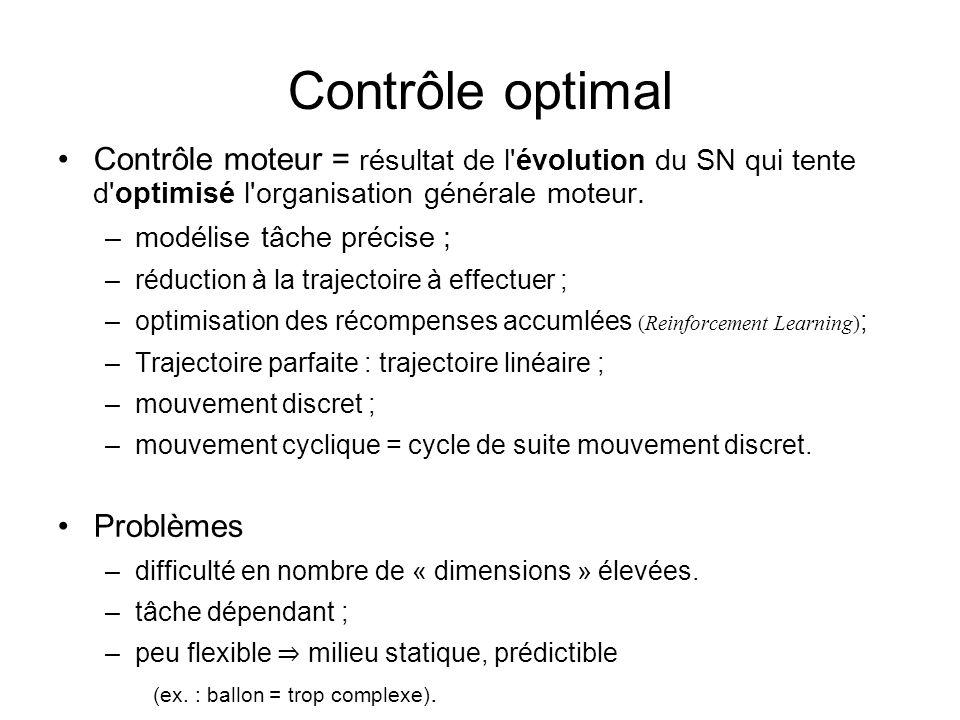Contrôle optimal Contrôle moteur = résultat de l évolution du SN qui tente d optimisé l organisation générale moteur.