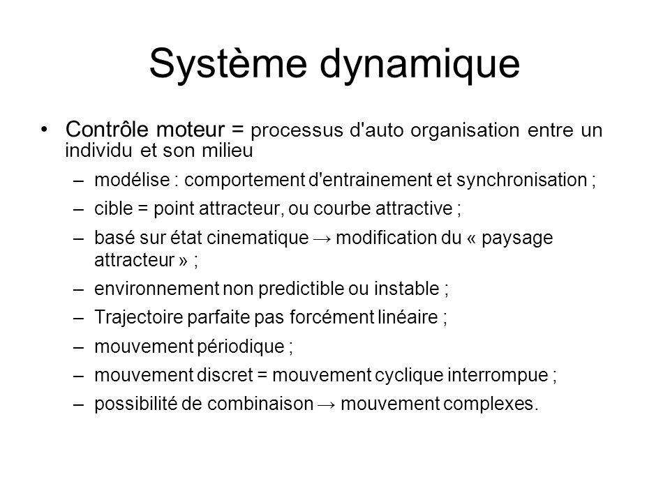 Système dynamique Contrôle moteur = processus d auto organisation entre un individu et son milieu.