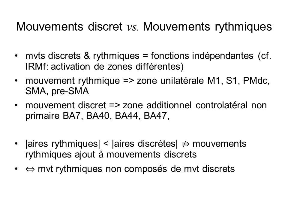 Mouvements discret vs. Mouvements rythmiques