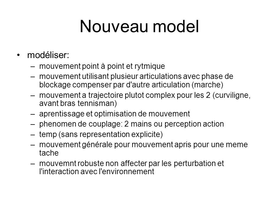 Nouveau model modéliser: mouvement point à point et rytmique