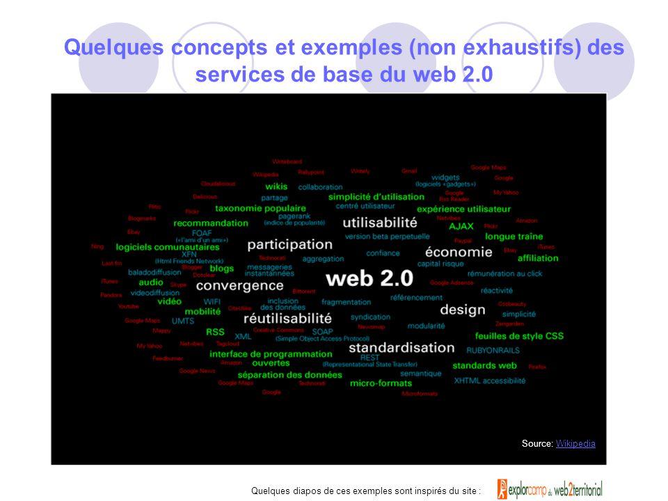 Quelques concepts et exemples (non exhaustifs) des services de base du web 2.0