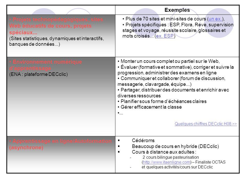 Environnement numérique d'apprentissage (ENA : plateforme DECclic)