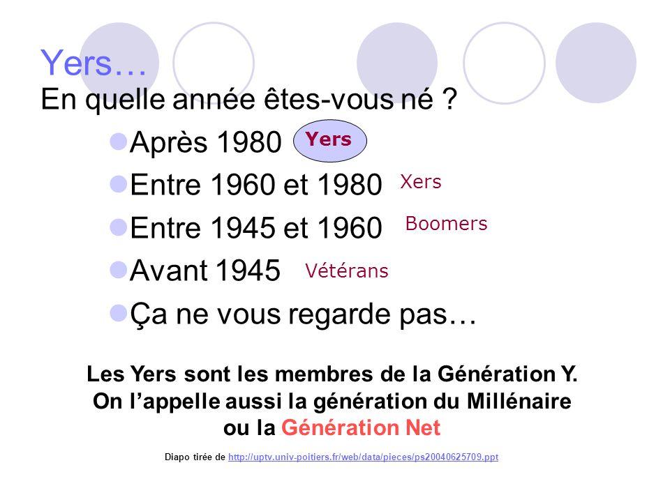 Yers… En quelle année êtes-vous né Après 1980 Entre 1960 et 1980